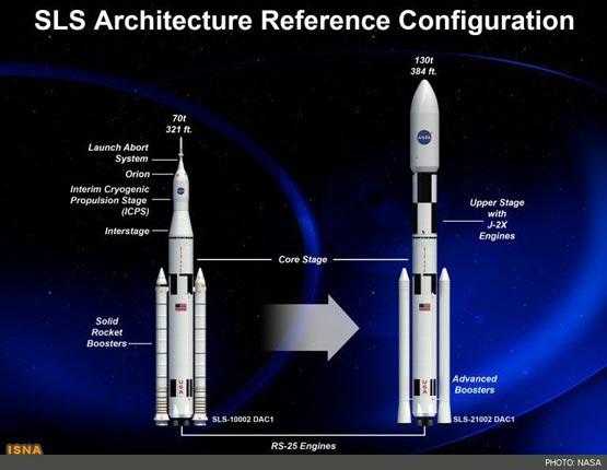 روش ساخت موشک سوخت جامد
