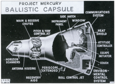 Cutaway Drawing of the Mercury Capsule showing internal components.