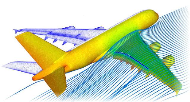 بخش دوم  بهینه سازی مهندسی (بهینه سازی آیرودینامیکی )